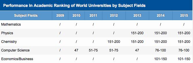 200 años cumple la Universidad - Captura de pantalla 2016 12 27 a las 19 - 200 años cumple la Universidad